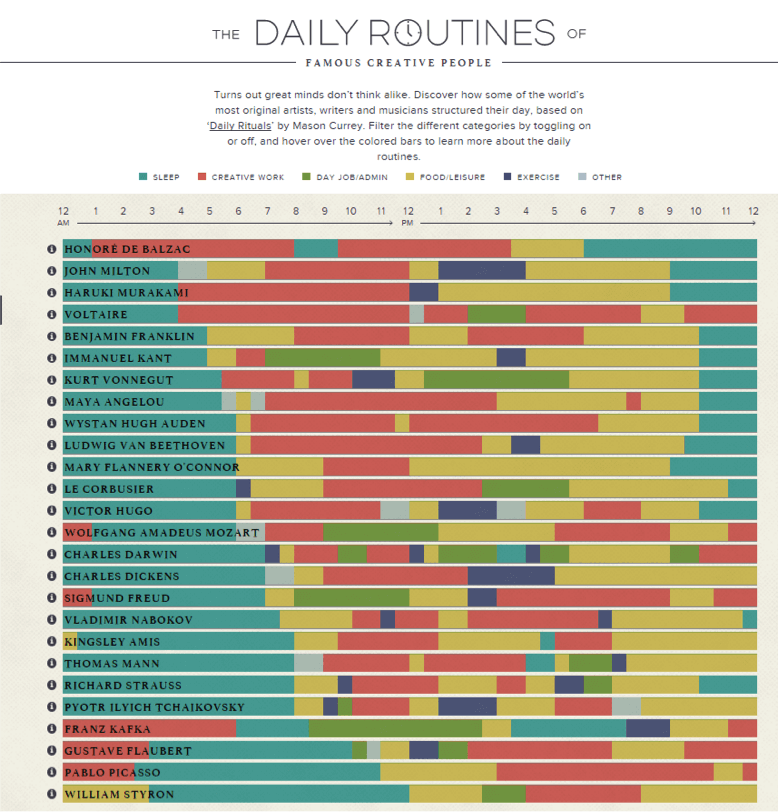 daly-routines-creative-people