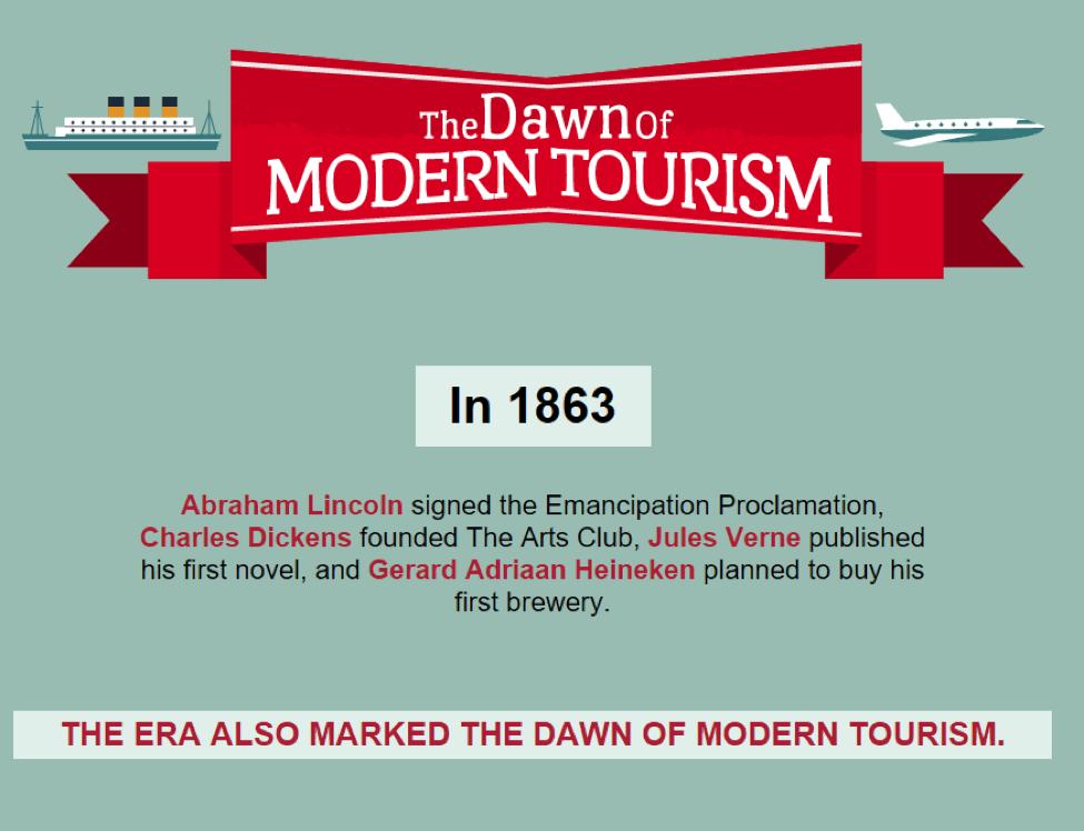 dawn-of-modern-tourism-interactive