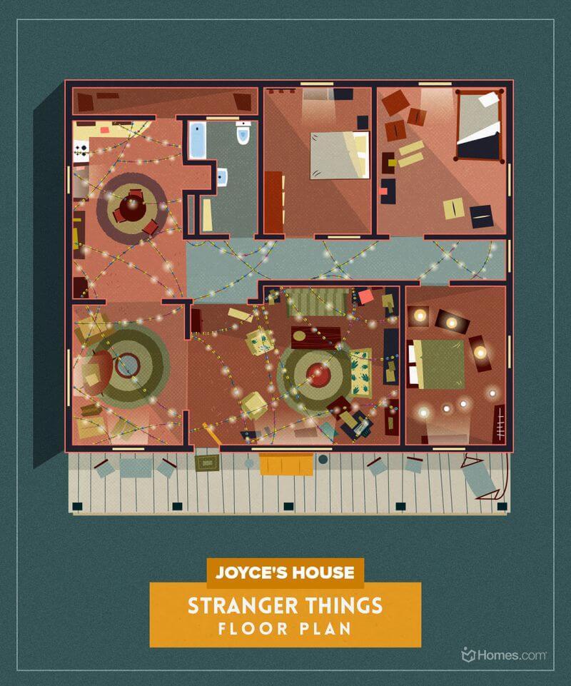 The Floor Plan of Joyce's House From Stranger Things