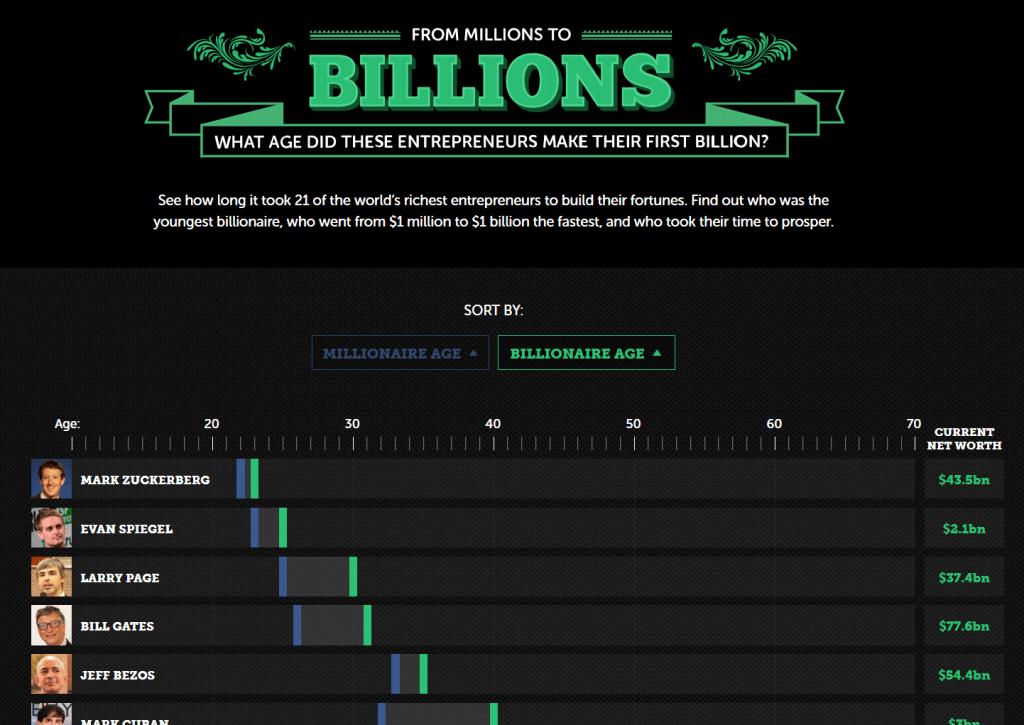 fleximise billion interactive
