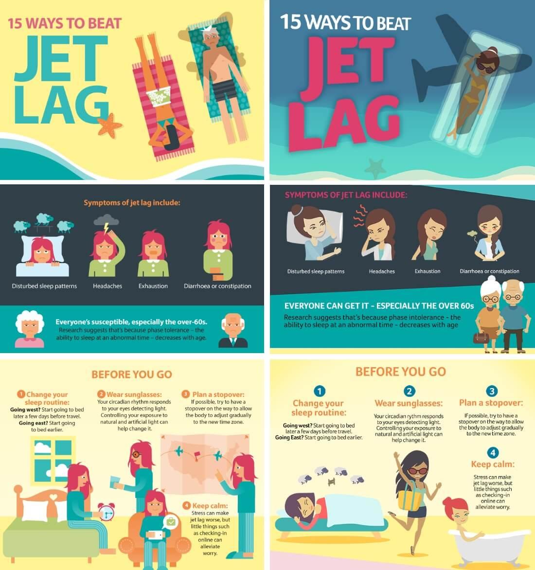 jetlag infographic copycat